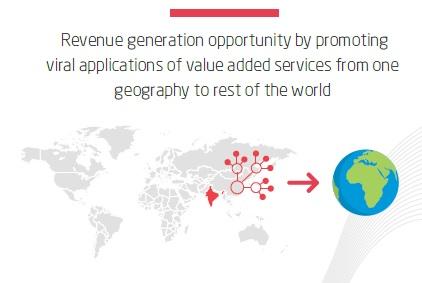 Revenue generation opportunity